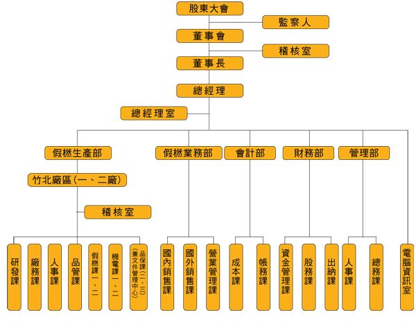 china_org
